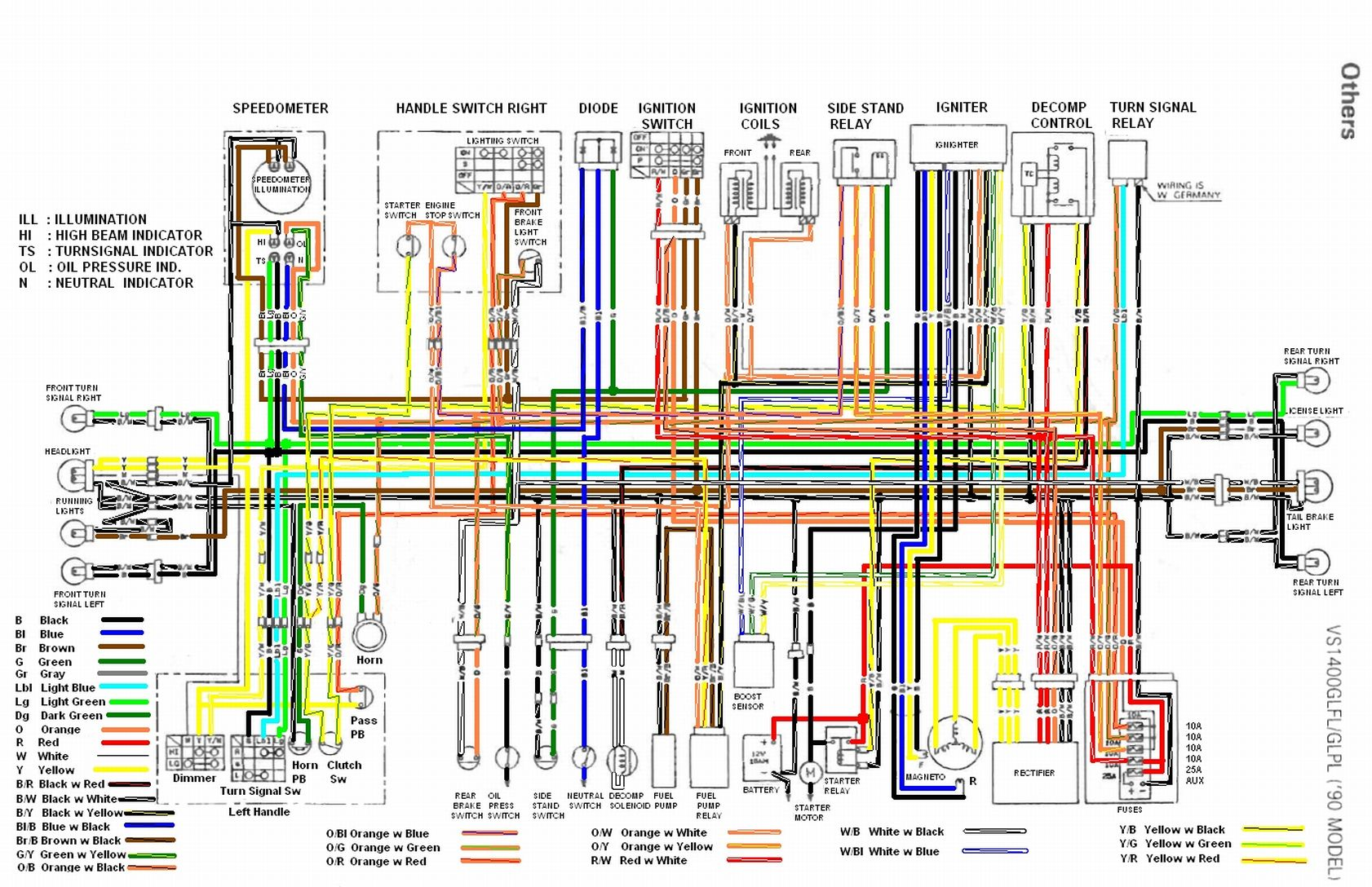 vs1400schaltplan vs commodore wiring diagram engine efcaviation com vs commodore wiring diagram download at gsmx.co